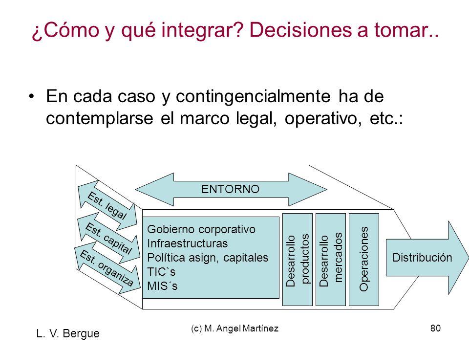 ¿Cómo y qué integrar Decisiones a tomar..