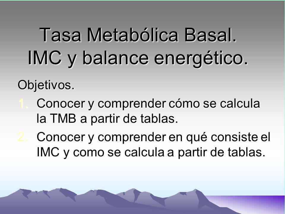 Tasa Metabólica Basal. IMC y balance energético.