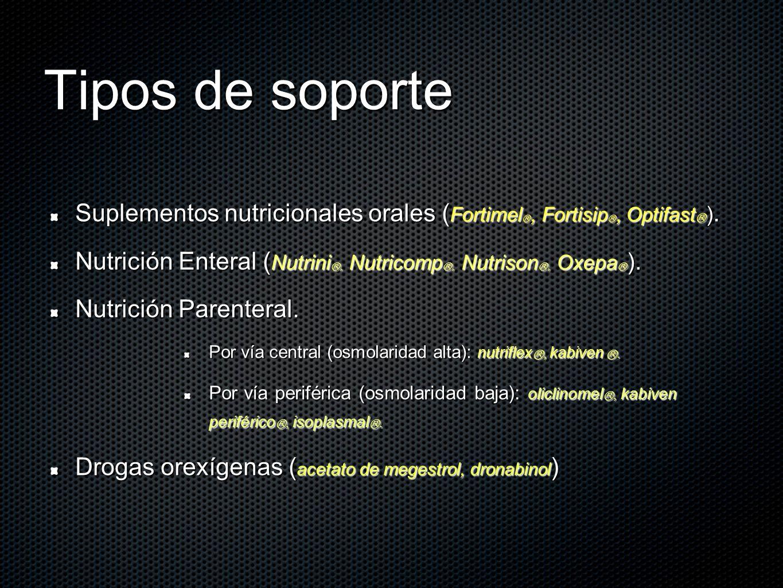 Tipos de soporte Suplementos nutricionales orales (FortimelⓇ, FortisipⓇ, OptifastⓇ). Nutrición Enteral (NutriniⓇ, NutricompⓇ, NutrisonⓇ, OxepaⓇ).