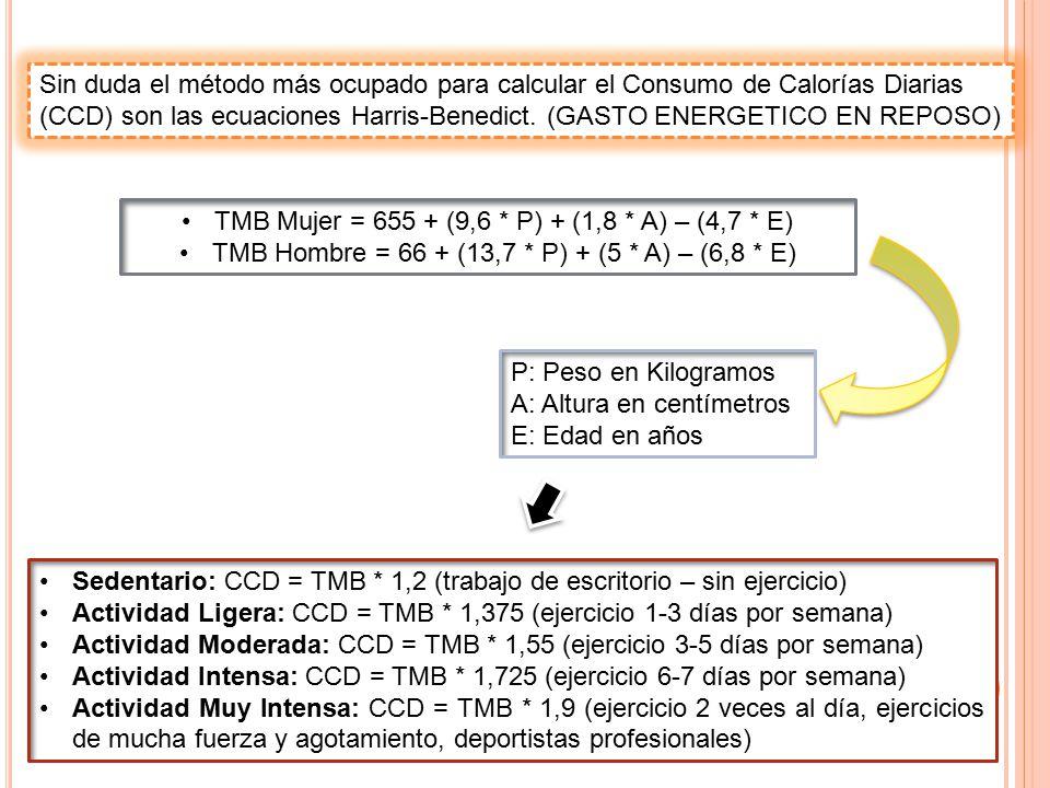 TMB Mujer = 655 + (9,6 * P) + (1,8 * A) – (4,7 * E)