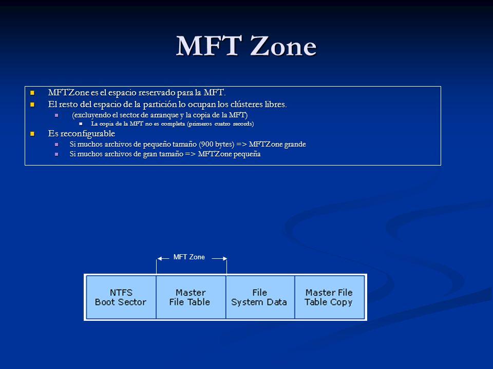 MFT Zone MFTZone es el espacio reservado para la MFT.