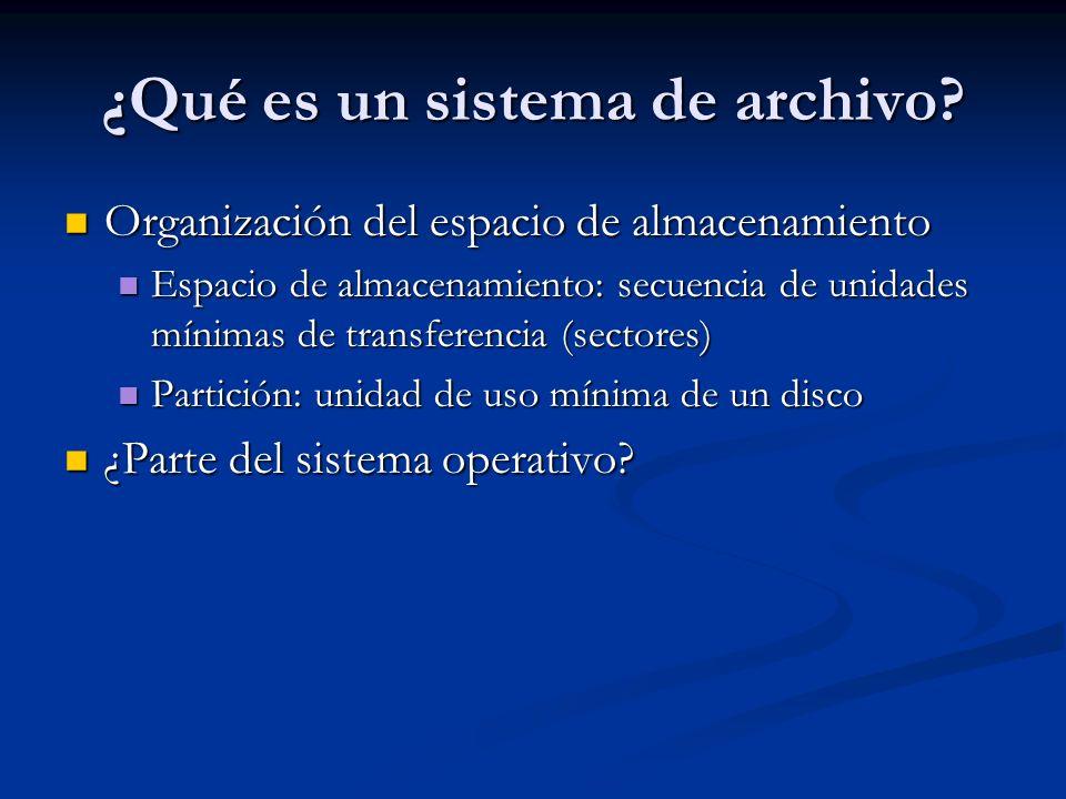 ¿Qué es un sistema de archivo