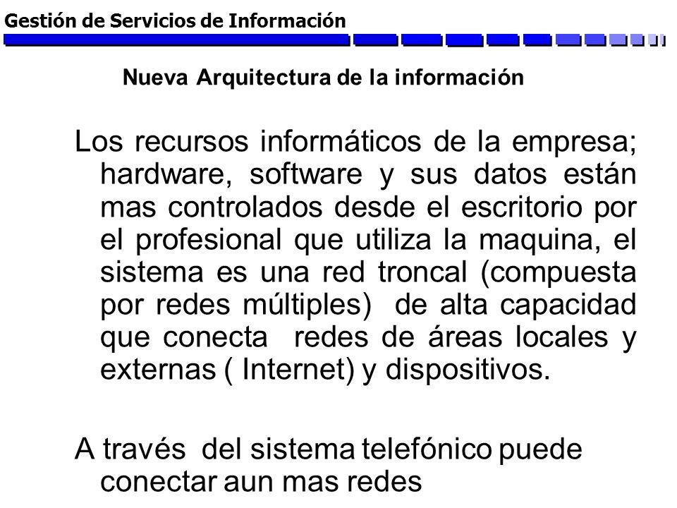 Las Organizaciones Sistemas Tácticos y Estratégicos - ppt ... - photo#45