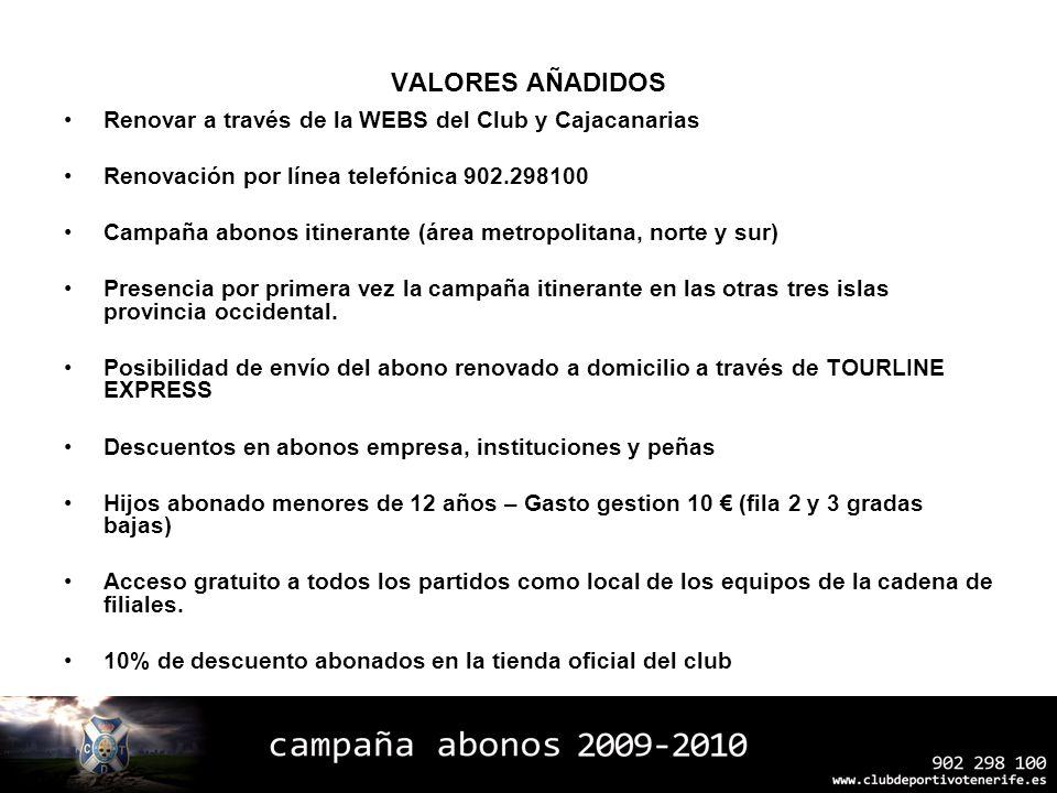 VALORES AÑADIDOS Renovar a través de la WEBS del Club y Cajacanarias