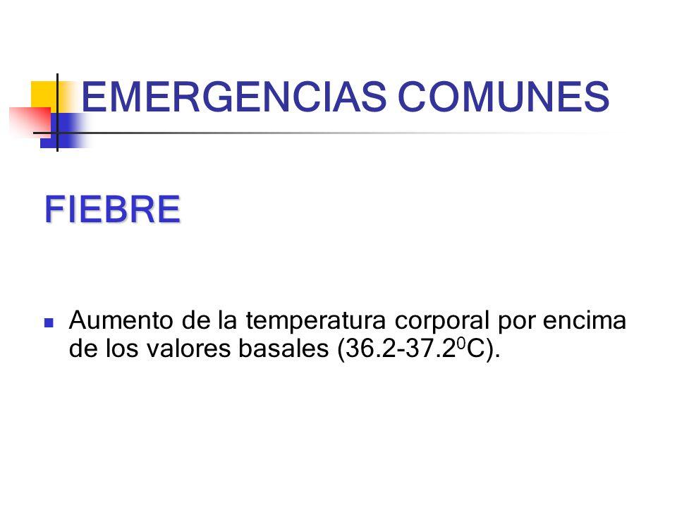 EMERGENCIAS COMUNES FIEBRE