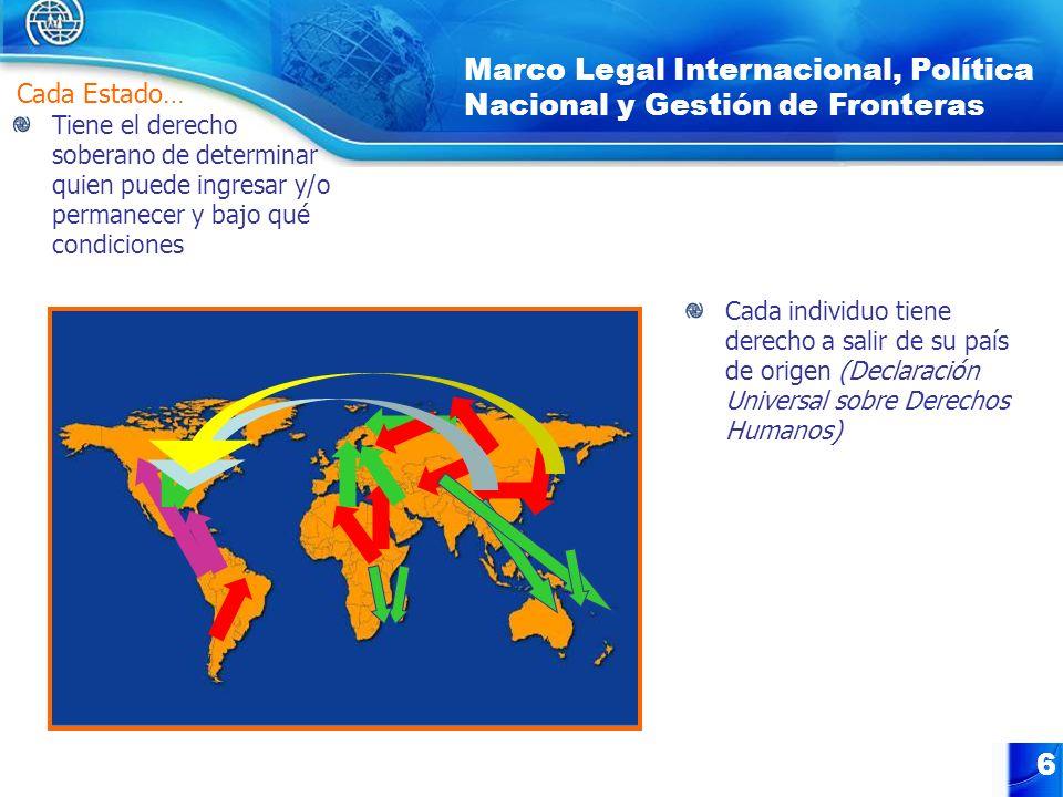 Marco Legal Internacional, Política Nacional y Gestión de Fronteras