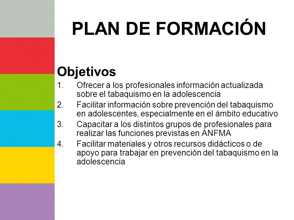 PLAN DE FORMACIÓN Objetivos