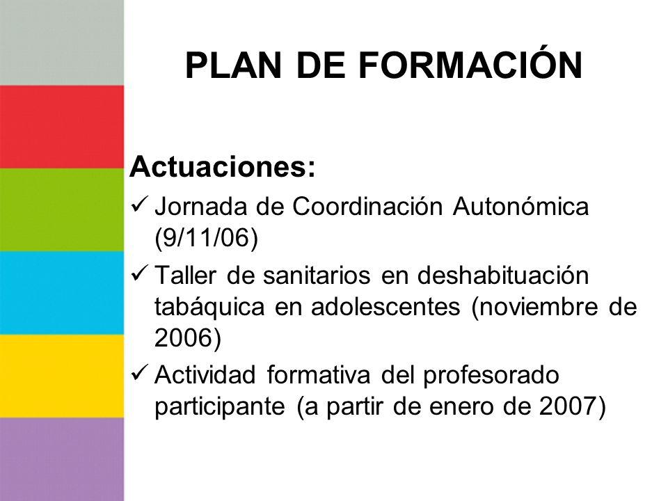 PLAN DE FORMACIÓN Actuaciones: