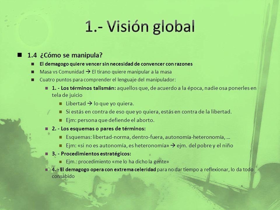 1.- Visión global 1.4 ¿Cómo se manipula