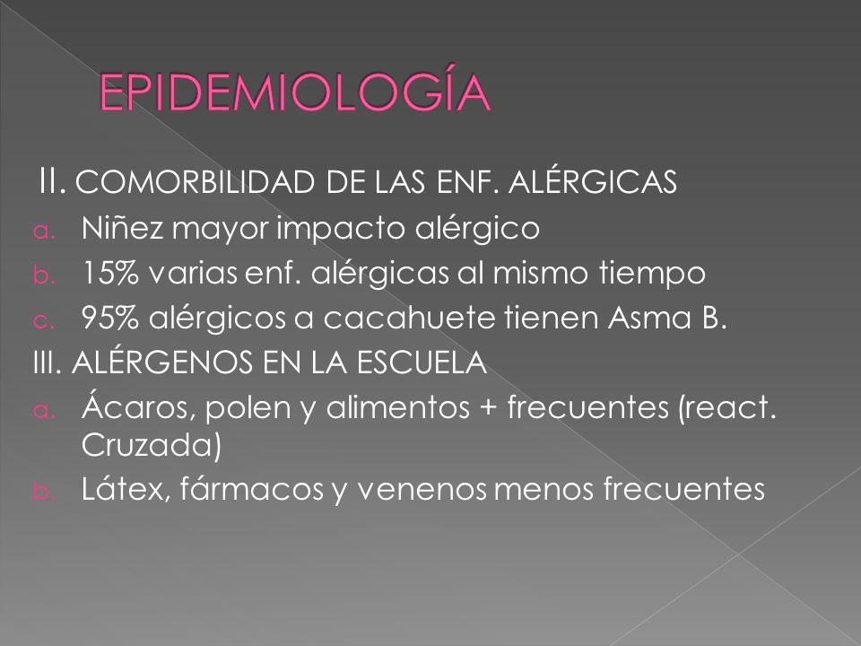 EPIDEMIOLOGÍA II. COMORBILIDAD DE LAS ENF. ALÉRGICAS