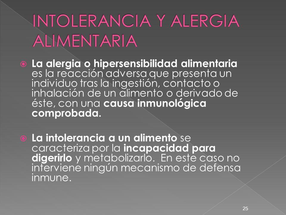 INTOLERANCIA Y ALERGIA ALIMENTARIA