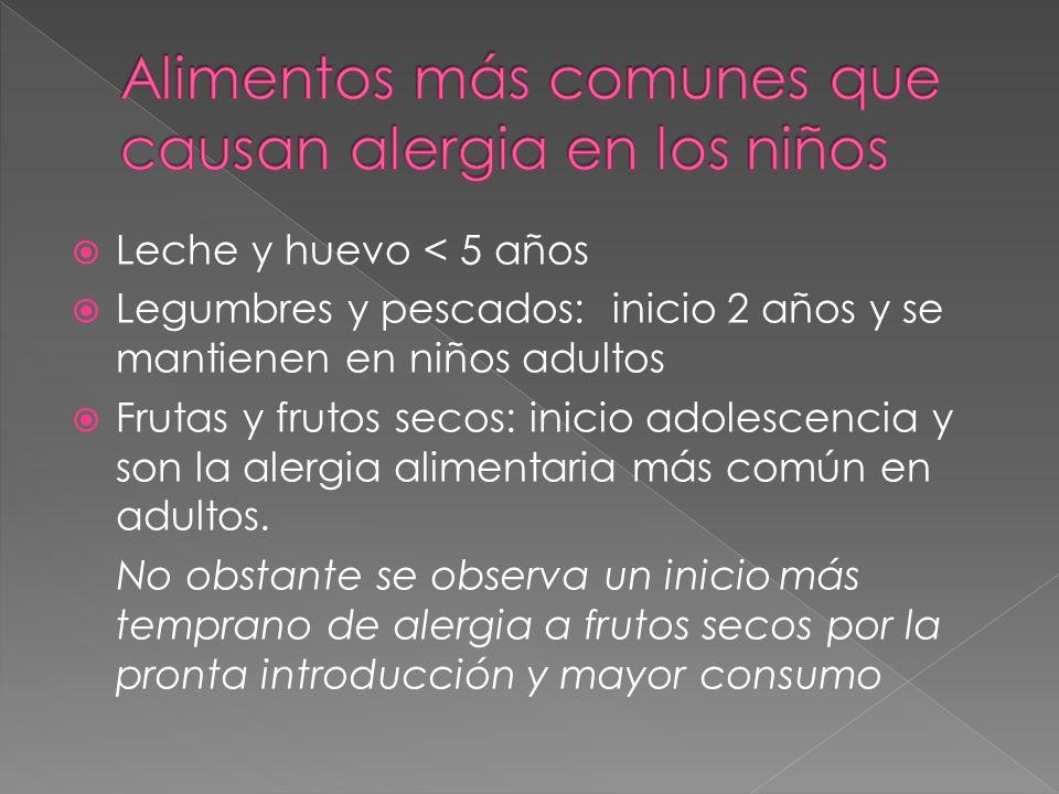 Alimentos más comunes que causan alergia en los niños