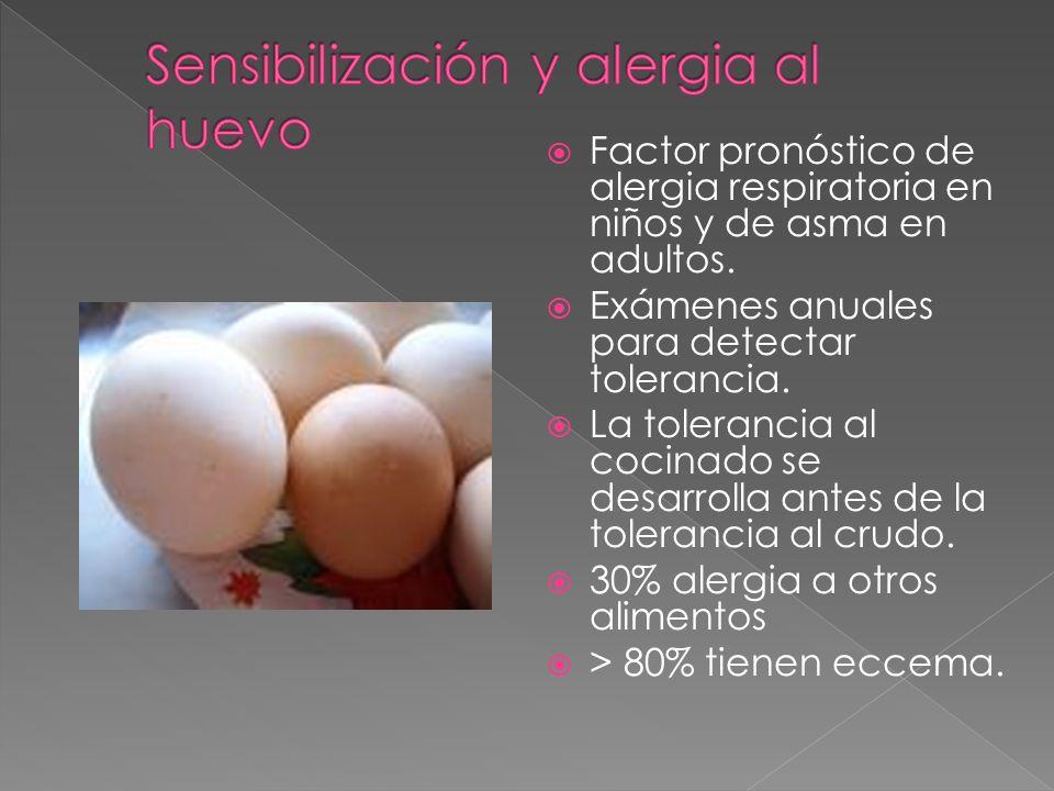 Sensibilización y alergia al huevo