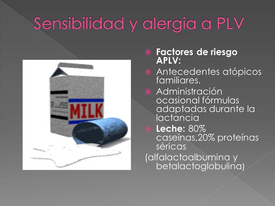 Sensibilidad y alergia a PLV