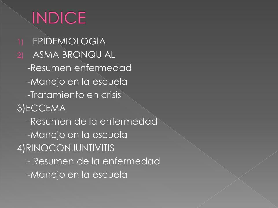 INDICE EPIDEMIOLOGÍA ASMA BRONQUIAL -Resumen enfermedad