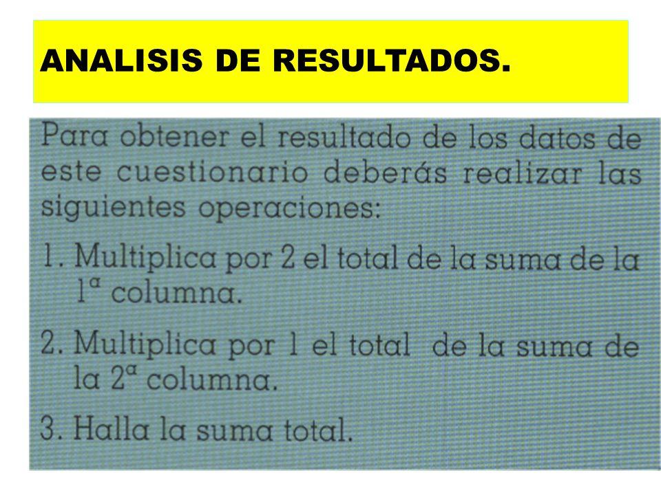 ANALISIS DE RESULTADOS.