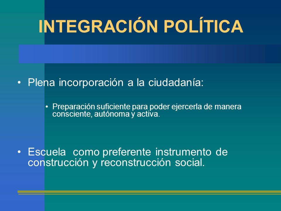 INTEGRACIÓN POLÍTICA Plena incorporación a la ciudadanía: