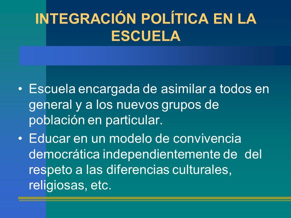 INTEGRACIÓN POLÍTICA EN LA ESCUELA