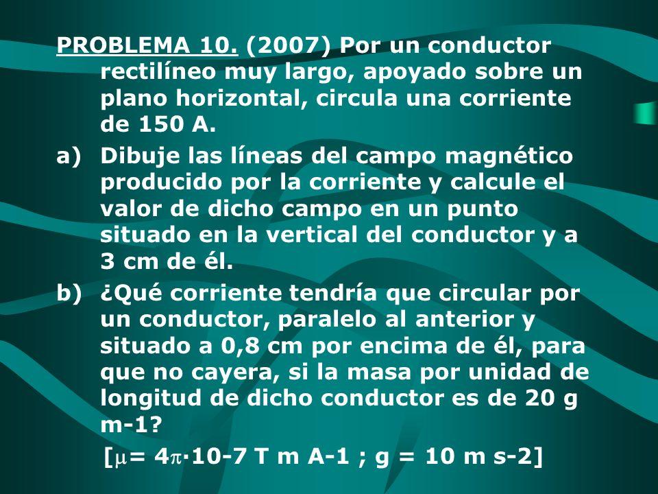 PROBLEMA 10. (2007) Por un conductor rectilíneo muy largo, apoyado sobre un plano horizontal, circula una corriente de 150 A.