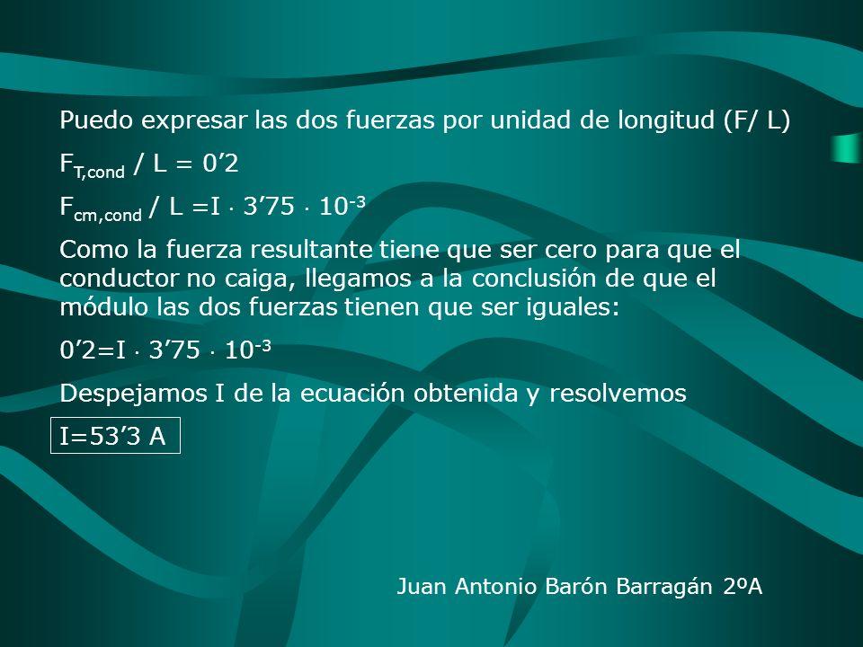 Puedo expresar las dos fuerzas por unidad de longitud (F/ L)