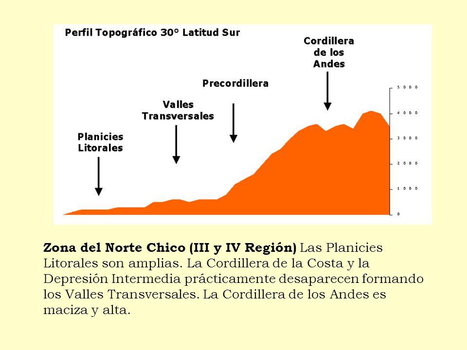 Ejemplos de perfiles topogr ficos en chile ppt descargar for Marmoles y granitos zona norte