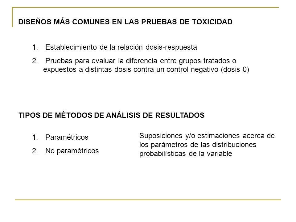 DISEÑOS MÁS COMUNES EN LAS PRUEBAS DE TOXICIDAD