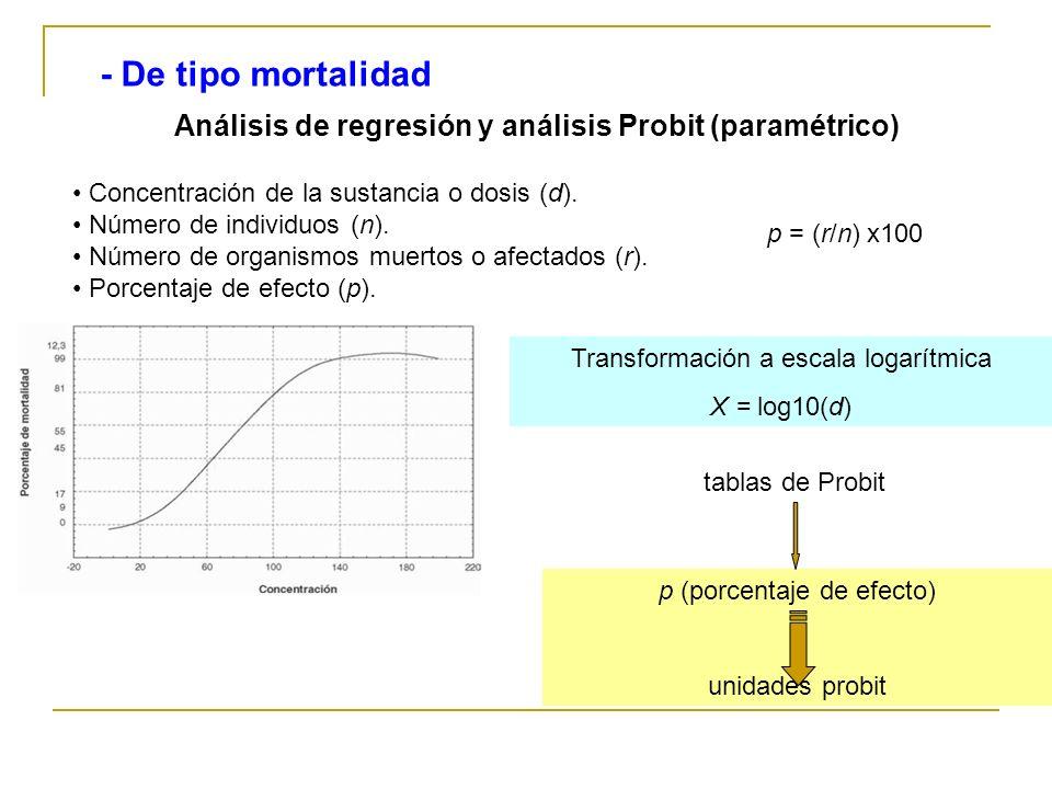- De tipo mortalidad Análisis de regresión y análisis Probit (paramétrico) • Concentración de la sustancia o dosis (d).