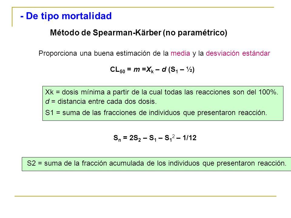- De tipo mortalidad Método de Spearman-Kärber (no paramétrico)