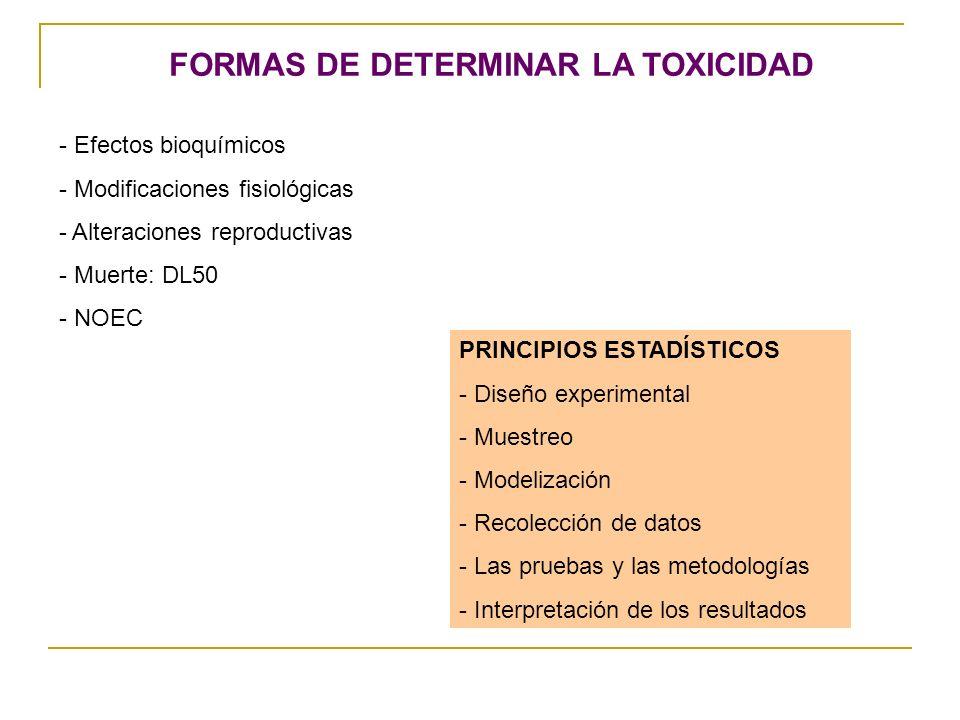 FORMAS DE DETERMINAR LA TOXICIDAD