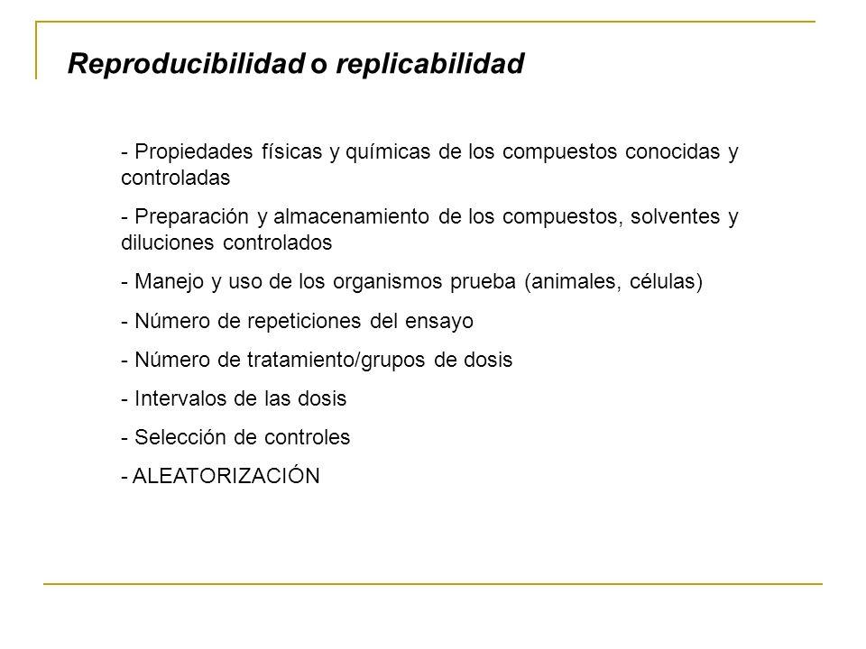 Reproducibilidad o replicabilidad