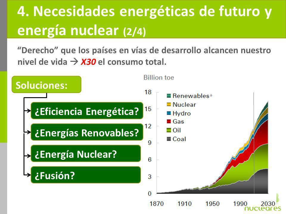 4. Necesidades energéticas de futuro y energía nuclear (2/4)