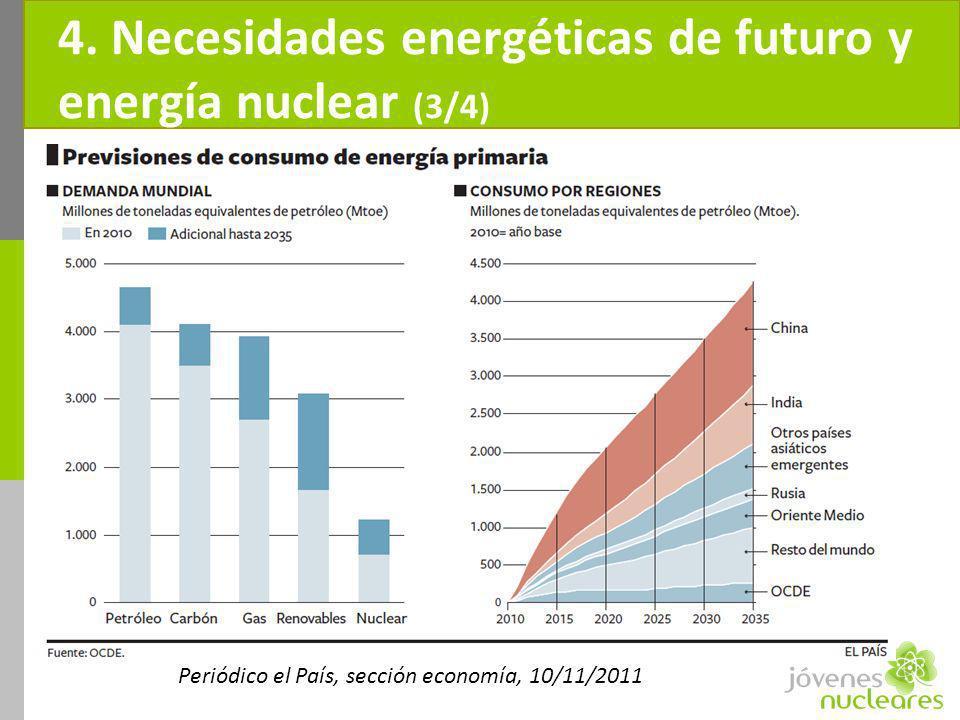 4. Necesidades energéticas de futuro y energía nuclear (3/4)