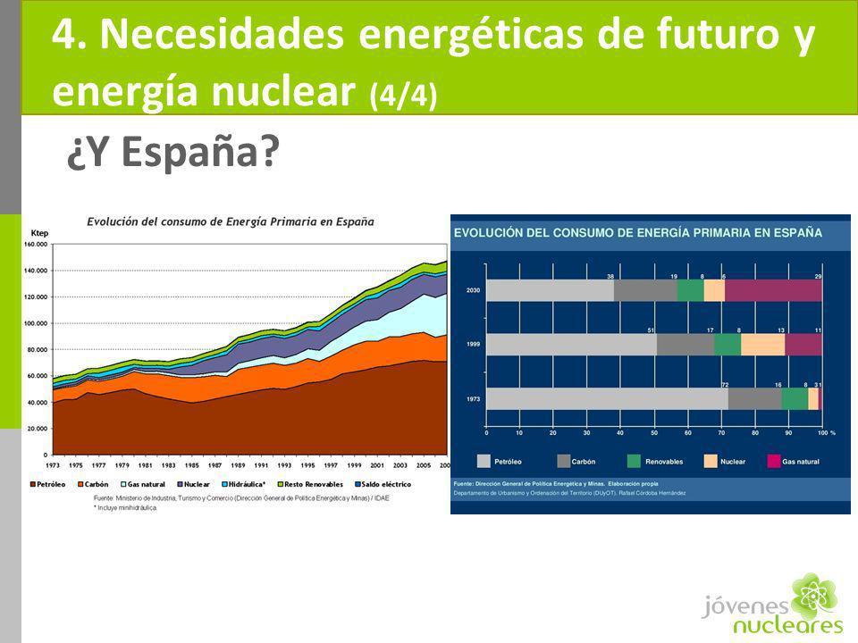4. Necesidades energéticas de futuro y energía nuclear (4/4)