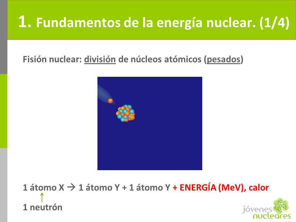 1. Fundamentos de la energía nuclear. (1/4)