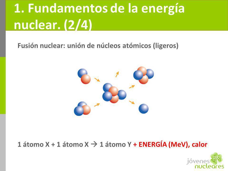 1. Fundamentos de la energía nuclear. (2/4)