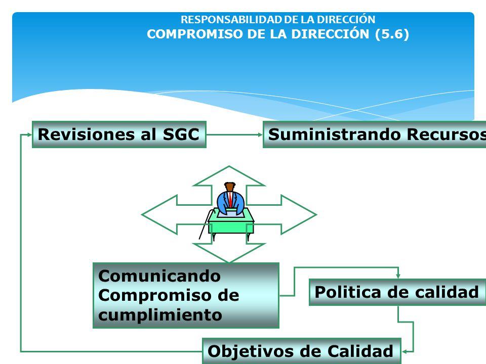 RESPONSABILIDAD DE LA DIRECCIÓN COMPROMISO DE LA DIRECCIÓN (5.6)