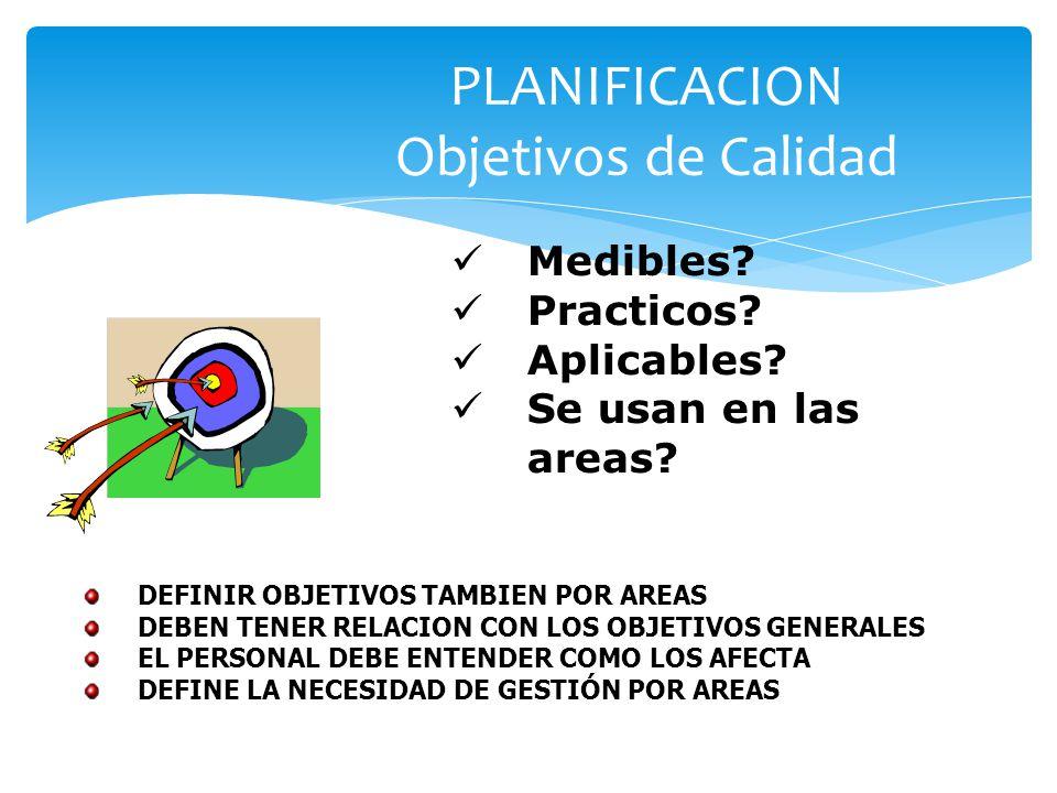 PLANIFICACION Objetivos de Calidad
