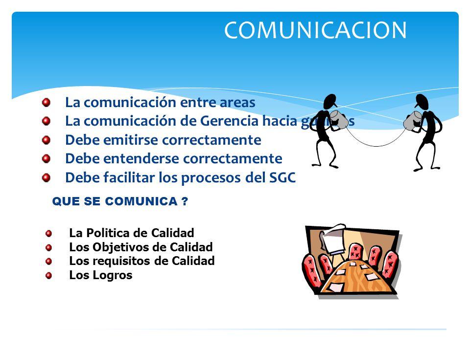 COMUNICACION La comunicación entre areas