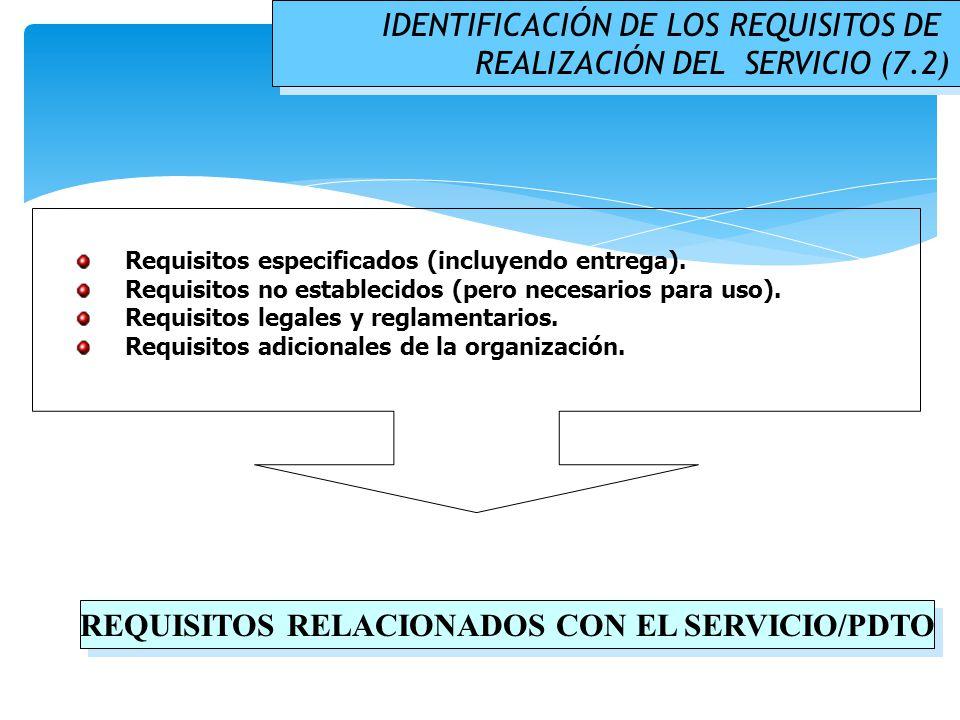 REQUISITOS RELACIONADOS CON EL SERVICIO/PDTO