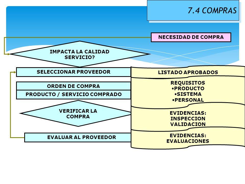 7.4 COMPRAS NECESIDAD DE COMPRA IMPACTA LA CALIDAD SERVICIO