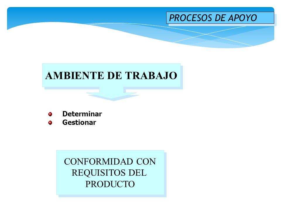 AMBIENTE DE TRABAJO PROCESOS DE APOYO CONFORMIDAD CON REQUISITOS DEL