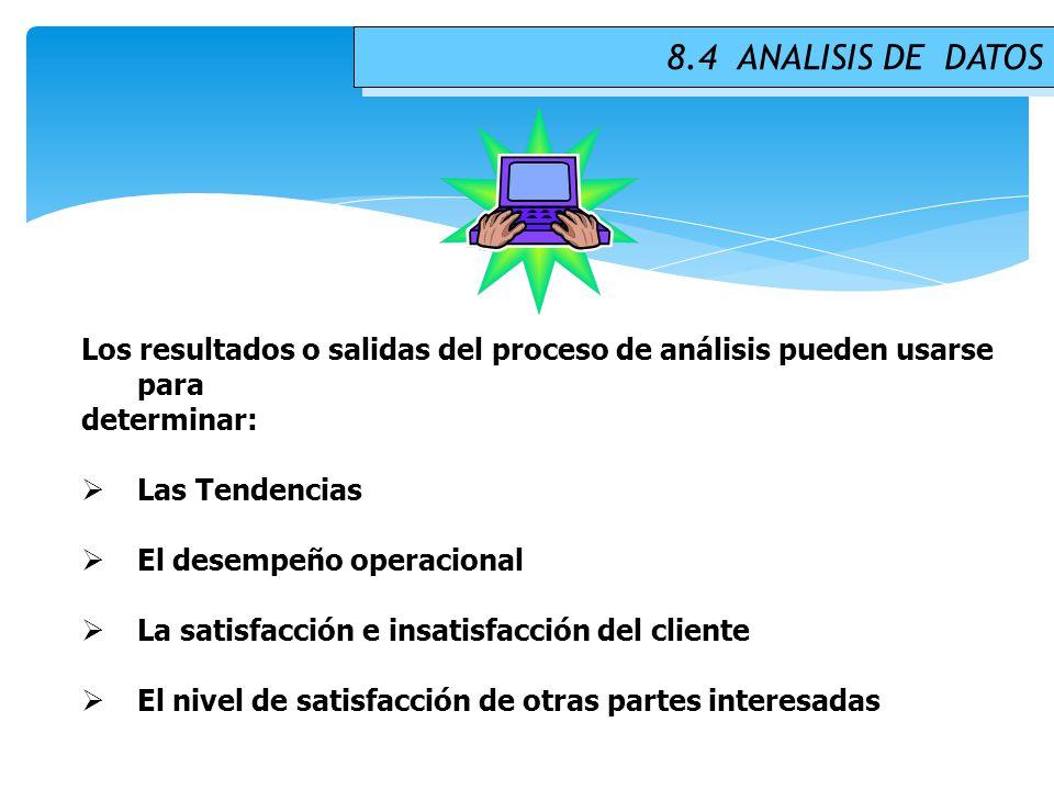 8.4 ANALISIS DE DATOS Los resultados o salidas del proceso de análisis pueden usarse para. determinar: