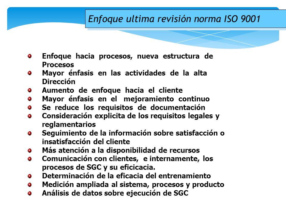 Enfoque ultima revisión norma ISO 9001