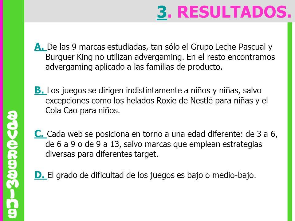 3. RESULTADOS.
