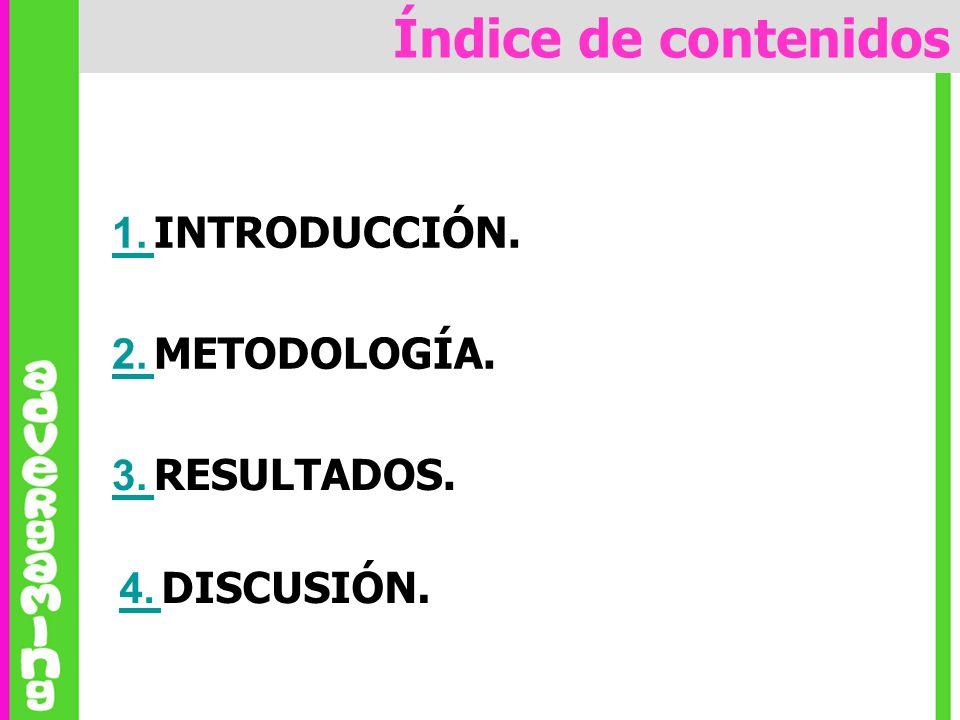 Índice de contenidos 1. INTRODUCCIÓN. 2. METODOLOGÍA. 3. RESULTADOS.