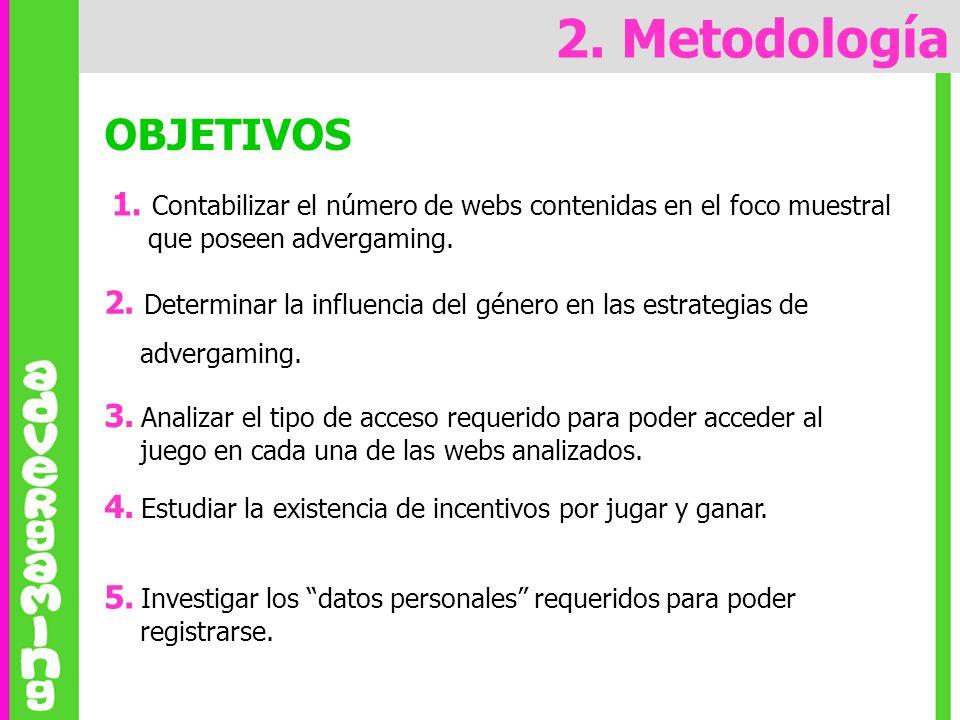 2. Metodología OBJETIVOS