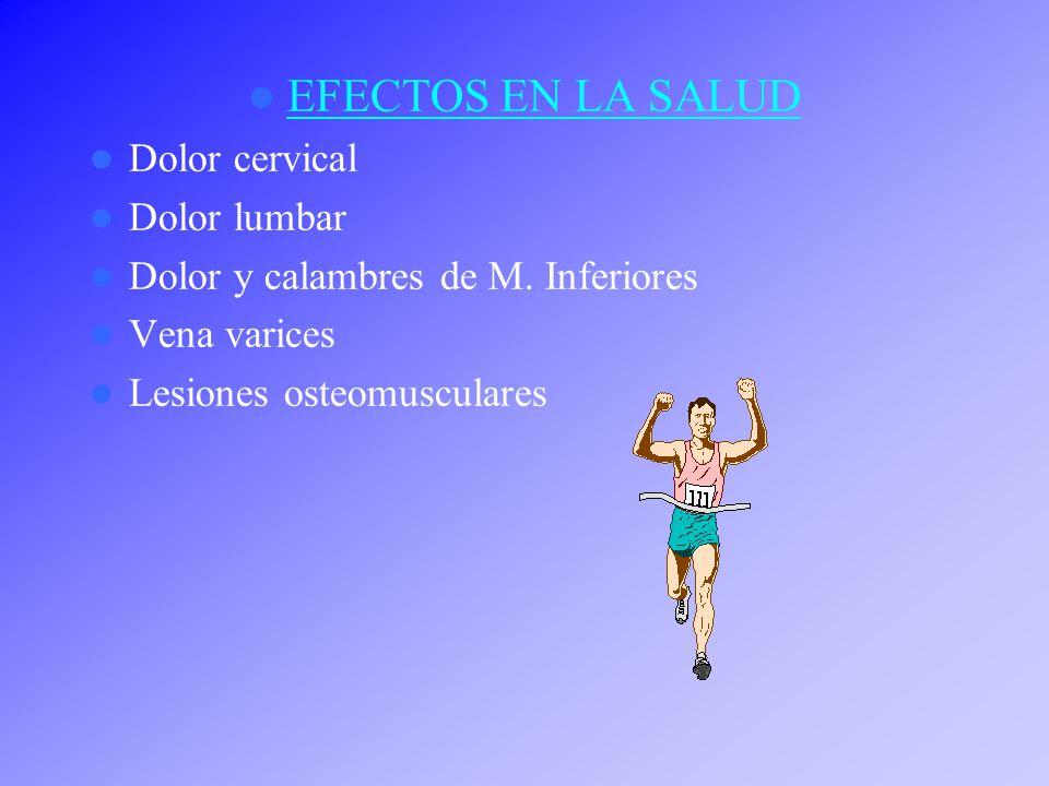 EFECTOS EN LA SALUD Dolor cervical Dolor lumbar