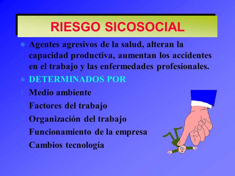 RIESGO SICOSOCIAL