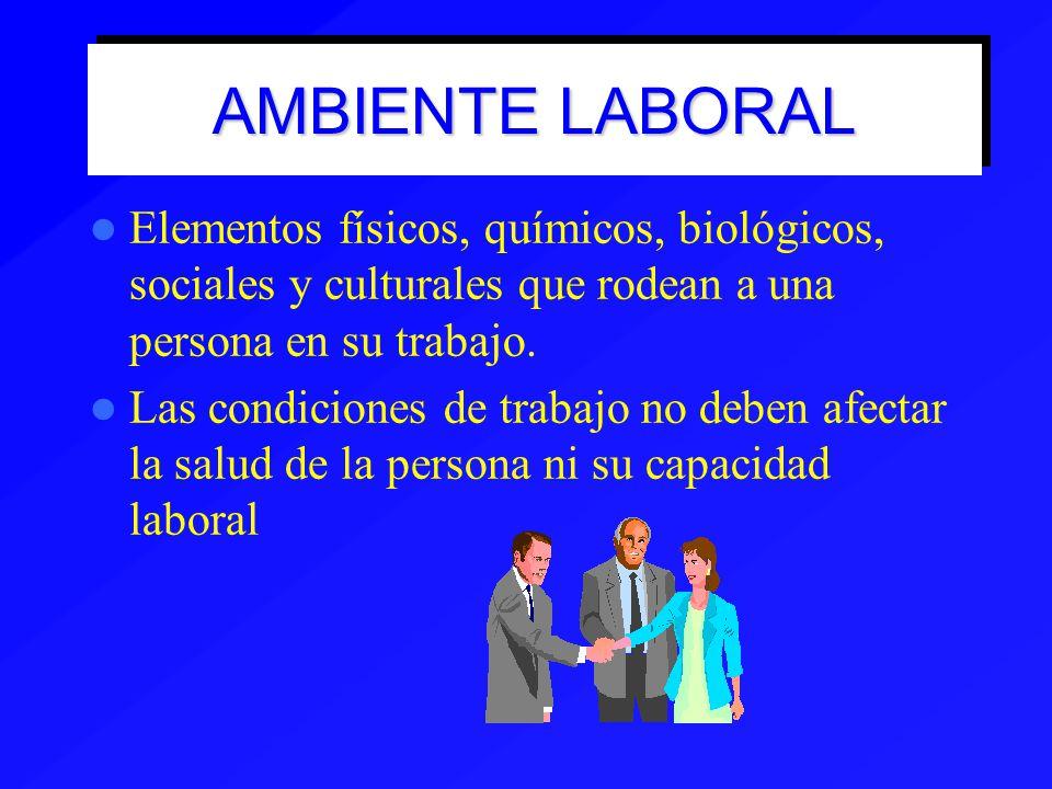 AMBIENTE LABORAL Elementos físicos, químicos, biológicos, sociales y culturales que rodean a una persona en su trabajo.