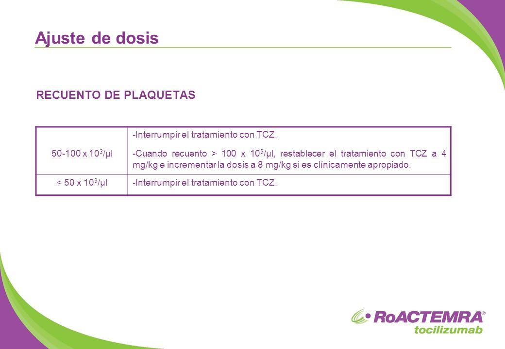 Ajuste de dosis RECUENTO DE PLAQUETAS 50-100 x 103/µl
